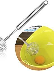 Недорогие -ложка для меда из нержавеющей стали, венчик, ковш, ложка, палочка