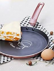Недорогие -кухонная посуда Алюминиевый сплав Круглый Наборы посуды 1 pcs