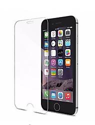 Недорогие -AppleScreen ProtectoriPhone 7 Уровень защиты 9H Защитная пленка для экрана 2 штs Закаленное стекло