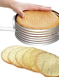 Bakeredskap