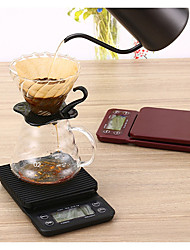 Недорогие -1шт Кухонные принадлежности Нержавеющая сталь + пластик Измерительный прибор Измерительный инструмент Необычные гаджеты для кухни
