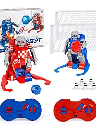 baratos -RC Robot Eletrônica Kids ' / Aprendizado & Educação / Novidade 2.4G Plástico Duro / Plástico ABS de Grau A / Plástico Caminhada / Jogar futebol / Sem Fio Não