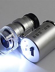 Недорогие -лупа ультрафиолетового света портативная ювелирная стеклянная для идентификации нефрита валюты