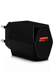 Недорогие -Зарядное устройство USB SR-7702W Разъемы Male к Female Настольная зарядная станция ЖК дисплей / Новый дизайн / С интеллектуальной идентификацией Стандарт США Адаптер зарядки
