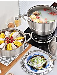 hesapli -Re · Cook Paslanmaz Çelik Pişirme Aletleri Çok-Fonksiyonlu En iyi kalite Mutfak Eşyaları Aletleri Çok Fonksiyonlu Pişirme Kaplar İçin 1set