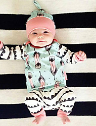 abordables -Bebé Chica Activo / Básico Geométrico / Estampado Estampado Manga Larga Regular Regular Algodón / Poliéster Conjunto de Ropa Verde Claro