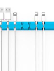 Kablo Düzenleyiciler