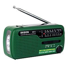Χαμηλού Κόστους Ράδιο-DE13 FM Ρυθμιζόμενος ήχος Παγκόσμιος δέκτης Πράσινο