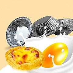 billige Bakeredskap-Bakeware verktøy Metall Multifunksjonell Varmebestandig 3D Dagligdags Brug Bursdag Rund 50stk