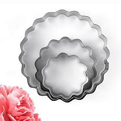 billige Bakeredskap-Bakeware verktøy Aluminium Kreativ Kjøkken Gadget Originale kjøkkenredskap Rund Dessertverktøy 3pcs