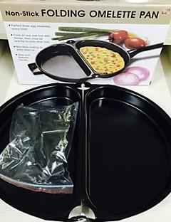 preiswerte Sautierpfannen-Plastik Plastik Neuheit Pfanne Besondere Utensilien, 24.0*16.0*7.0