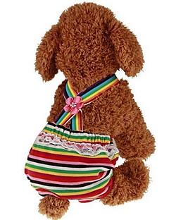 billiga Hundkläder-Hund / Katt / Husdjur Jumpsuits Hundkläder Rand / Prinsessa Röd Vadderat tyg Kostym För husdjur Herr Sport och utomhus / Klänningar &