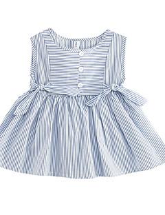 billige Babytøj-Baby Pige Blå & Hvid Stribet Uden ærmer Kjole