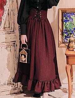 billiga Lolitamode-Söt Lolita Casual Lolita Klänning Artistisk / Retro Söt Lolita Dam Kjolar Cosplay Grön / Blå / Rosa Rand Lång längd Kostymer