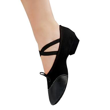 db42e8a3 zapatos de lona carácter de baile para las mujeres 267735 2019 – $11.99
