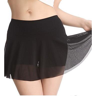 culotte sous v tements moulants coton modal femme de 3270884 2018. Black Bedroom Furniture Sets. Home Design Ideas