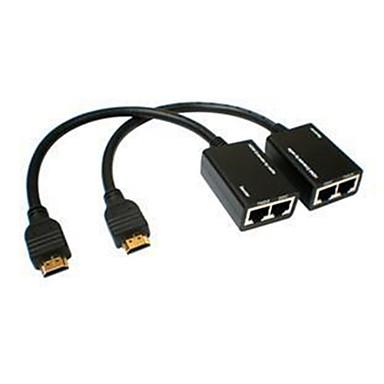5e / 6 kablo ile HDMI genişletici