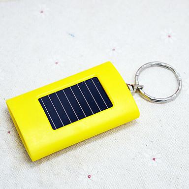 ei-solar keychainflashlight