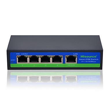 Husource USB 4 Professionell Für Ethernet-Netzwerke