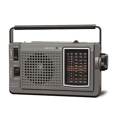 matkaradio koko maailman bändi / talous / ympäristön / dynamo radio