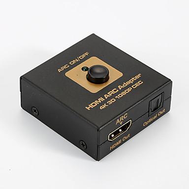 HDMI V1.3 HDMI V1.4 3D Display 1080P Mørk Farve 36 Bit Mørk Farve 12Bit CEC HDCP 1.2 Kompatibel 3.2Gbps 20M(1080P)/5M(4K) AWG26 HDMI