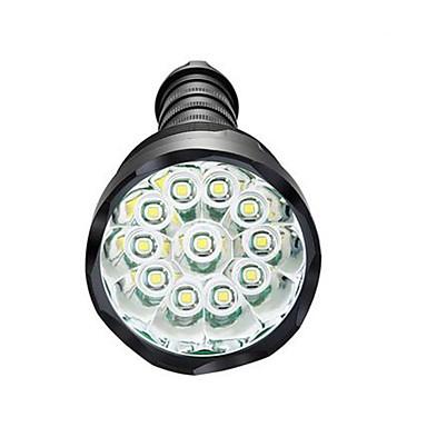 LED懐中電灯 LED 3800 lm 5 モード LED 調光可能 防水 ハイパワー スーパーライト キャンプ/ハイキング/ケイビング 日常使用 サイクリング 狩猟 屋外 多機能 旅行 釣り