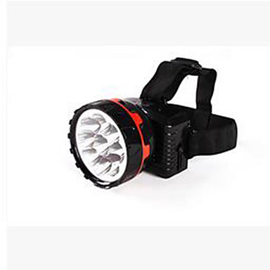 Headlamps LED Lumens Mode Mini Style for Camping/Hiking/Caving Fishing Red black