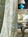 Două Panouri Tratamentul fereastră European Dormitor Poliester Material perdele, draperii Pagina de decorare For Fereastră