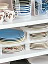 Kuhinja Plastika Regali i nositelji