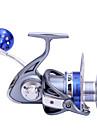Fiskerullar Snurrande hjul 5.5:1 Växlingsförhållande+9 Kullager Hand Orientering utbytbar Sjöfiske Spinnfiske Jiggfiske Färskvatten Fiske