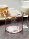 Plastic Bucătărie Gadget creativ pentru Pie Instrumentul de măsurare