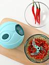 Autre Creative Kitchen Gadget Pour Ustensiles de cuisine Econome & Rape