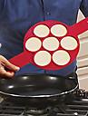 1 piese Mold DIY For Pentru ustensile de gătit Silicon Calitate superioară Bucătărie Gadget creativ